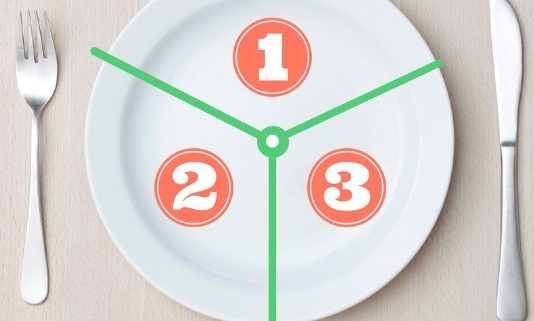 Healthy Eating 101: The Rule of Thirds